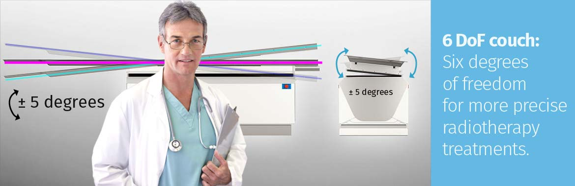 6 DoF couch: Six degrees of freedom for more precise radiotherapy treatments